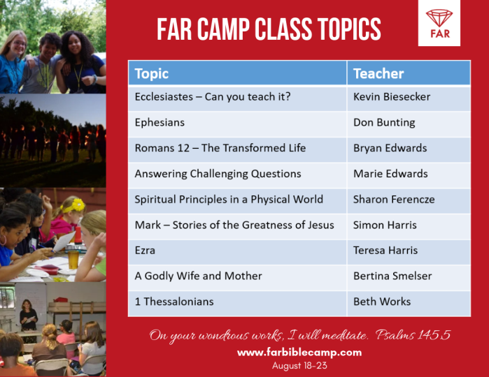 TOPICS FOR CAMP